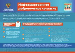 Листовка Информированное добровольное согласие-1