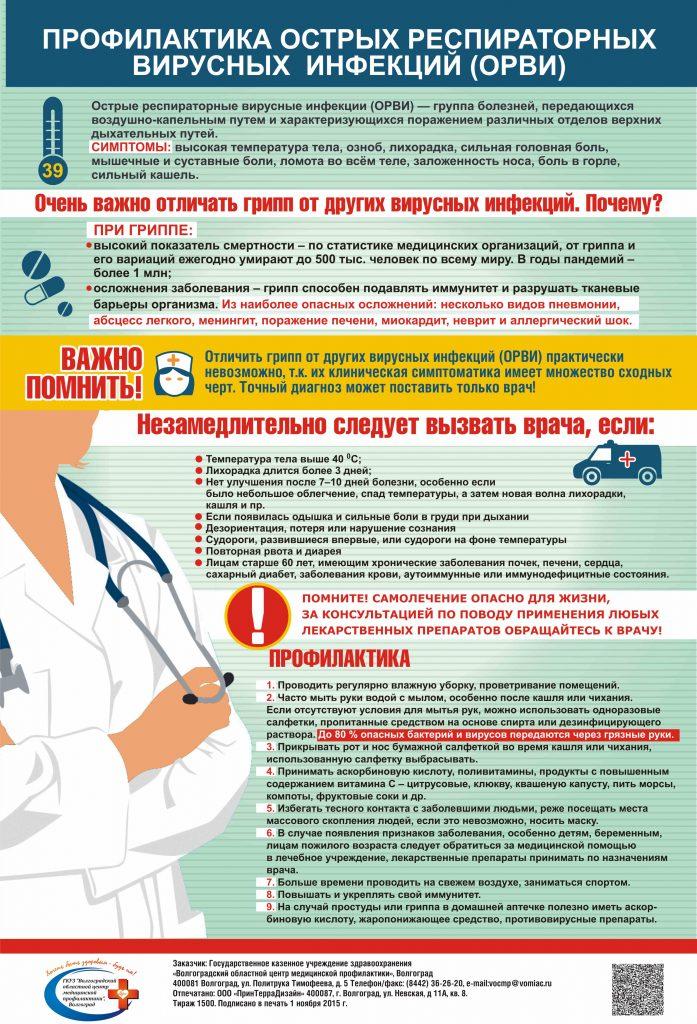 профилактика-гриппа-и-ОРВИ-2 (1)